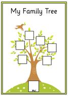 PSED-Family-Tree.pdf