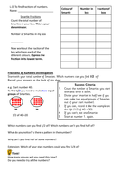 Fractions with Smarties Year 4-5 (2014 NC objectives)