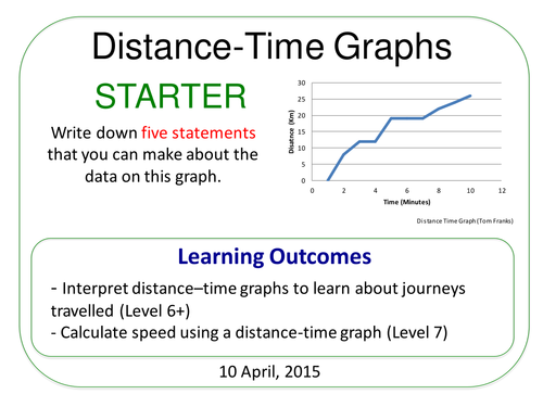 year 7 distance time graphs forces motion 7 3 by trf23 teaching resources tes. Black Bedroom Furniture Sets. Home Design Ideas