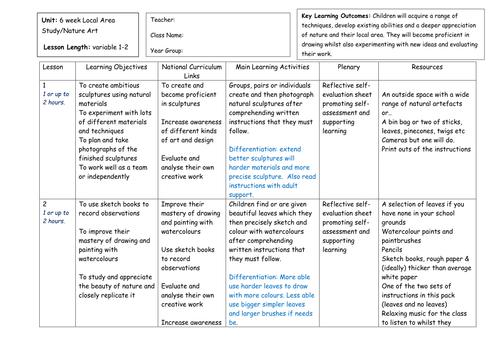 Nature Of Science Unit Lesson Plan Presentation