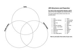 SP5-Structures-and-Properties-Sort.doc