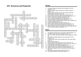 AQA GCSE Chemistry Structure and Properties Resource Pack