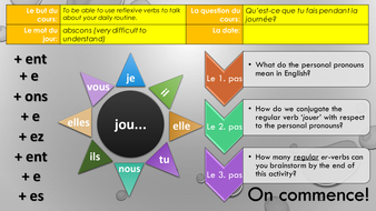 Daily-routine-and-reflexive-verbs.pptx