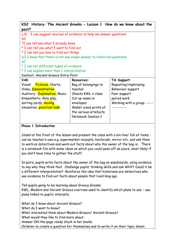 6 Point Lesson Plan