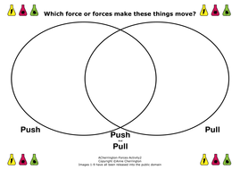 Science Push And Pull Worksheets Force Laws Of Motion Twist Forces furthermore Push And Pull Worksheets Push And Pull Push Pull Worksheets moreover  furthermore Pushing And Pulling Forces Worksheet Push Pull Ks1 S Grid besides  besides Push And Pull Worksheets Push And Pull A Worksheet Forces Push And further Push or Pull Sorting Cards as well  besides PrimaryLeap co uk   Pushing  pulling and squeezing 1 Worksheet in addition Printables  Push And Pull Worksheets  Mywcct Thousands of Printable also  likewise Twist Push Or Pull Force Worksheets And Lesson Ks1 as well Push or Pull Toy Sort Worksheet   Worksheet   push and pull  forces moreover Pushing And Pulling Forces Worksheet Push Pull Lesson Plan likewise Push And Pull Worksheets Push And Pull Sort Push And Pull Sort Push moreover Push And Pull Sort Original 1 Force Worksheets – tusfacturas co. on push and pull worksheet ks1