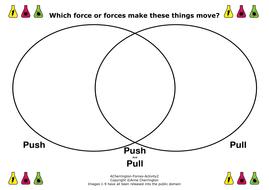 KS1 & KS2 - Science Lesson Plan + PowerPoint - Push Me, Pull Me ...