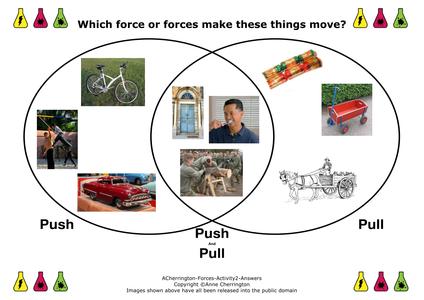 ACherrington-Forces-Activity2-Answers.pdf