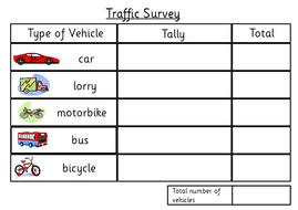 UW-Traffic-Survey.pdf