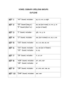 Outline-for-digraph-spelling-groups.pdf