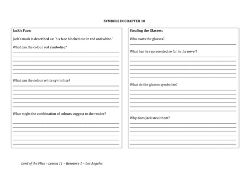 Lord of the Flies Chapter 10 by lfernback Teaching Resources TES – Lord of the Flies Worksheets