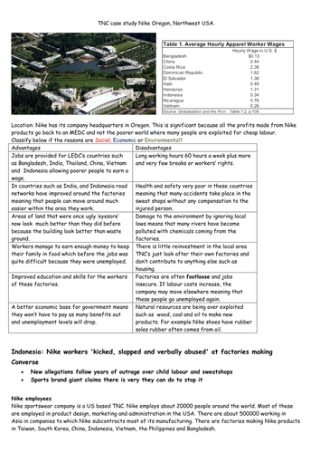 Case study outline sheet SlideShare Page