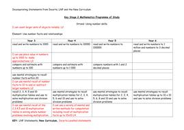 mla in essay format ubc