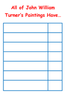 All-of-Turner's-Paintings-have...-Checklist.doc