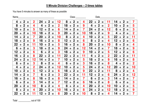 52 100 Question multiplication and division challenges by – Multiplication Challenge Worksheet