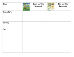 Comparing Jack/Jim and the Beanstalk | Teaching Resources