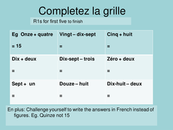 French numbers lesson series