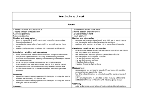 Maths schemes of work Years 1-6 for the new National Curriculum