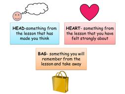 Bag, Head, Heart Plenary