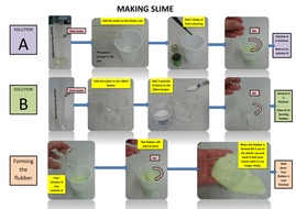 Polymers - Making Slime Instructions Sheet - Updated 2019