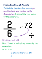 Fractions of Quantities/Amounts Poster