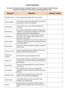 AQA Geography Tourism keyword glossary.