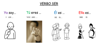 """nationalities and verb """"ser"""""""