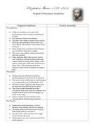 Shakespeare-original-conditions-resource.docx