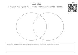 mitosis v meiosis