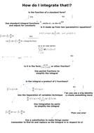 integration-flow-chart-no-volumes-of-revolutiom.docx