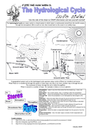 Crash-course---Hydrological-cycle.pdf