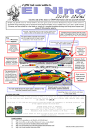 Crash-course---El-Nino.pdf