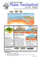 Crash-course---Tectonic-plates.pdf