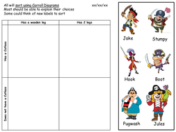 Carroll diagram worksheets by geraldinevickers teaching resources carroll sheets differentiatedpptx close carroll diagram worksheets ccuart Gallery