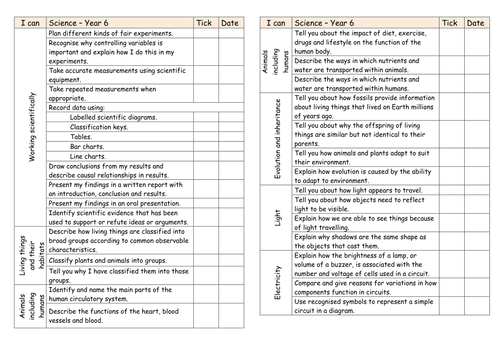 I can statements English Math Science Primary New Curriculum – Primary 5 Maths Worksheets
