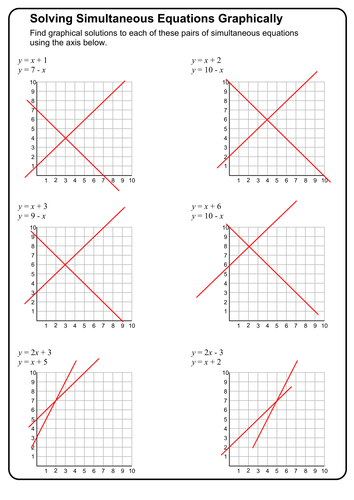Worksheets Simultaneous Equations Worksheet solving simultaneous equations graphically by prescotmaths teaching resources tes