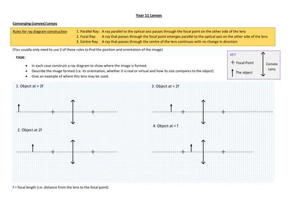 lenses ray diagram construction worksheet by frads uk teaching resources tes. Black Bedroom Furniture Sets. Home Design Ideas
