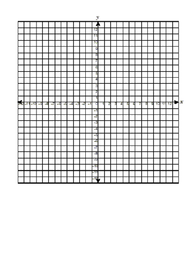 how to create straight lines in a graph