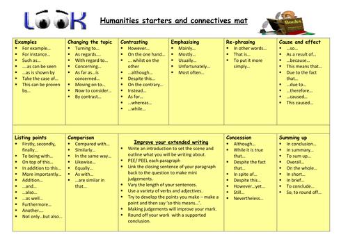 Humanities Literacy Mat