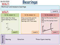KS3: Bearings