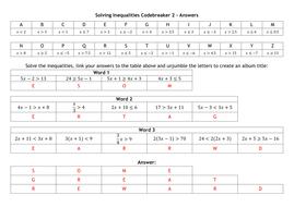 Codebreaker Solving Inequalities Teaching Resources
