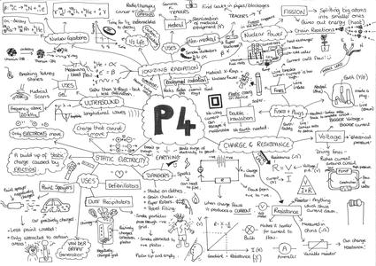 gcse physics revision notes pdf