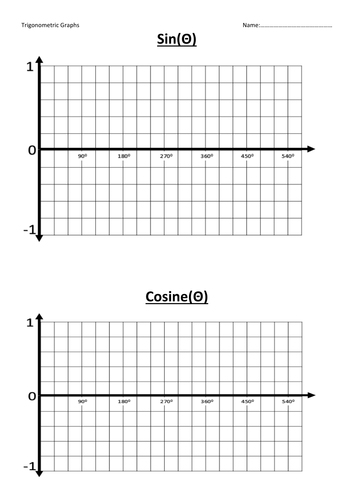 printables trig graphs worksheet trigonometric sin cosine tan graph inc drawingsketching graphs full lesson by nhardee1 - Graphing Sine And Cosine Worksheet