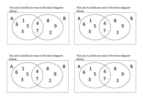 Venn Diagrams Set notation inc Intersection Union Full – Math Sets Worksheets