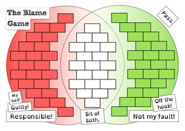 AS/A2 Free Will: The Blame Game
