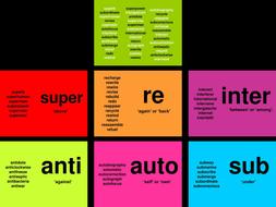 SPaG Prefixes (super re inter anti auto sub) by mrdonegani ...
