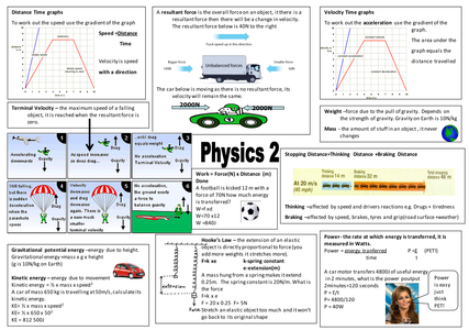 Aqa P2 Revision Poster By Toonfan Uk Teaching Resources border=
