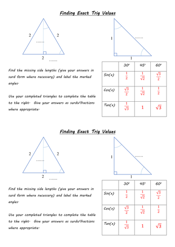 exact trig values and plotting trig graphs by annah03 teaching resources tes. Black Bedroom Furniture Sets. Home Design Ideas