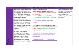 letter writing lower ks2 1 week plan