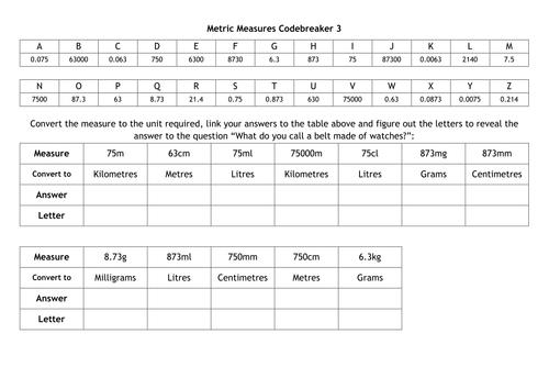 Worksheets Metrics And Measurement Worksheet Answers codebreaker metric measures by alutwyche teaching resources tes