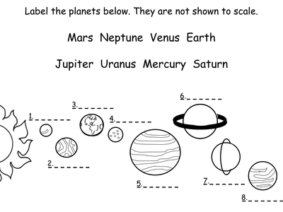 position of earth in solar system worksheets - photo #37